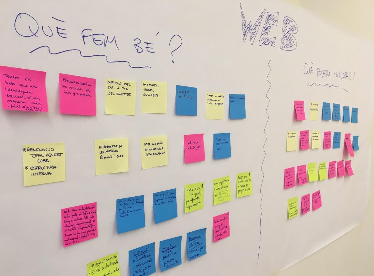 La comunicació del projecte de centre