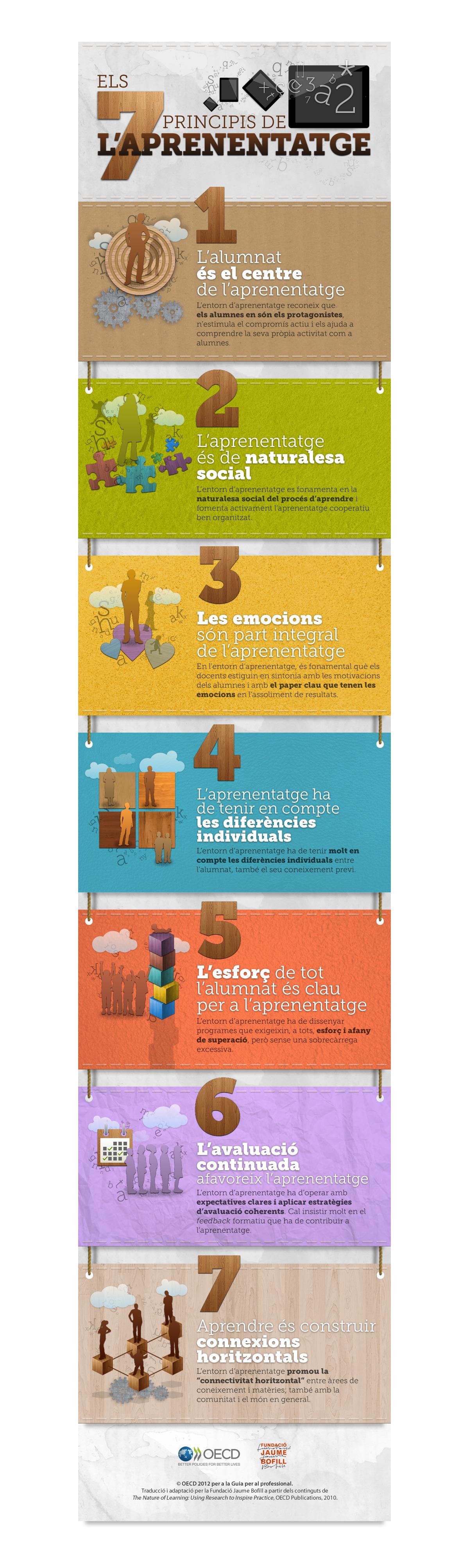 ile_-els-7-principis-de-l-aprenantatge.jpg