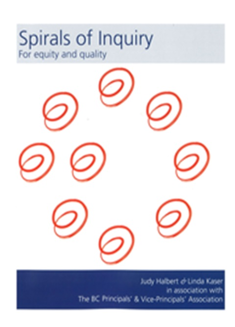 Presentació: Spirals of Inquiry: for equity and quality