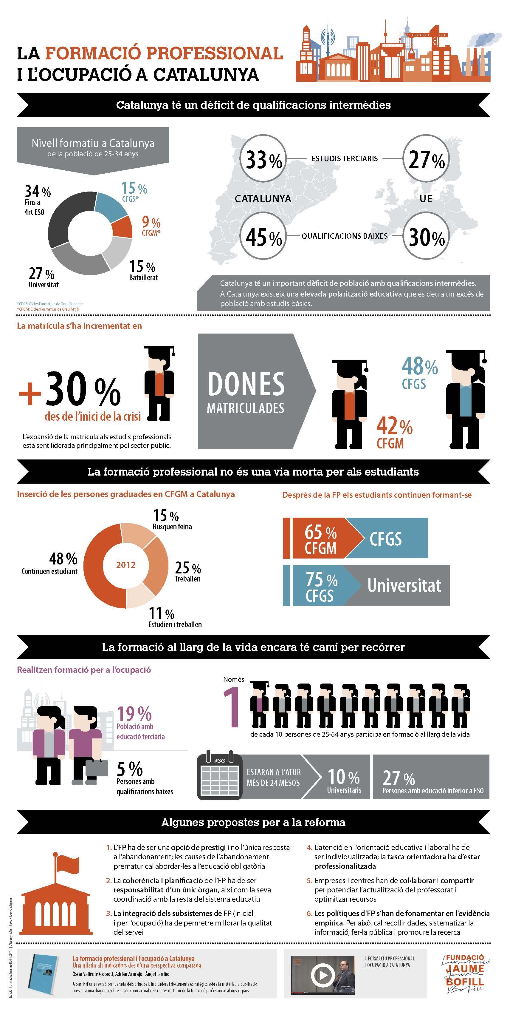 infografia_fp_pol82.jpg