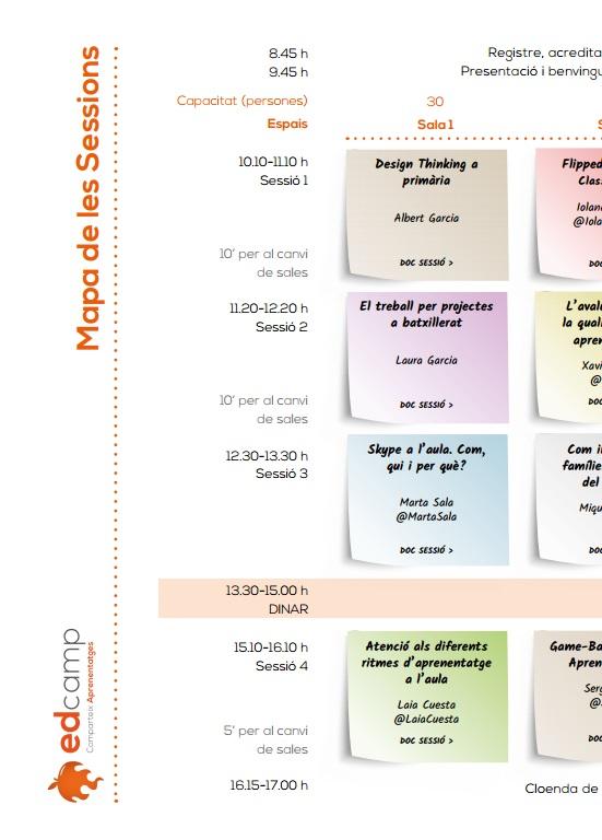 Mapa de sessions Edcamp