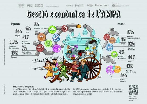 fav_gestio-economica-de-l-ampa.jpg