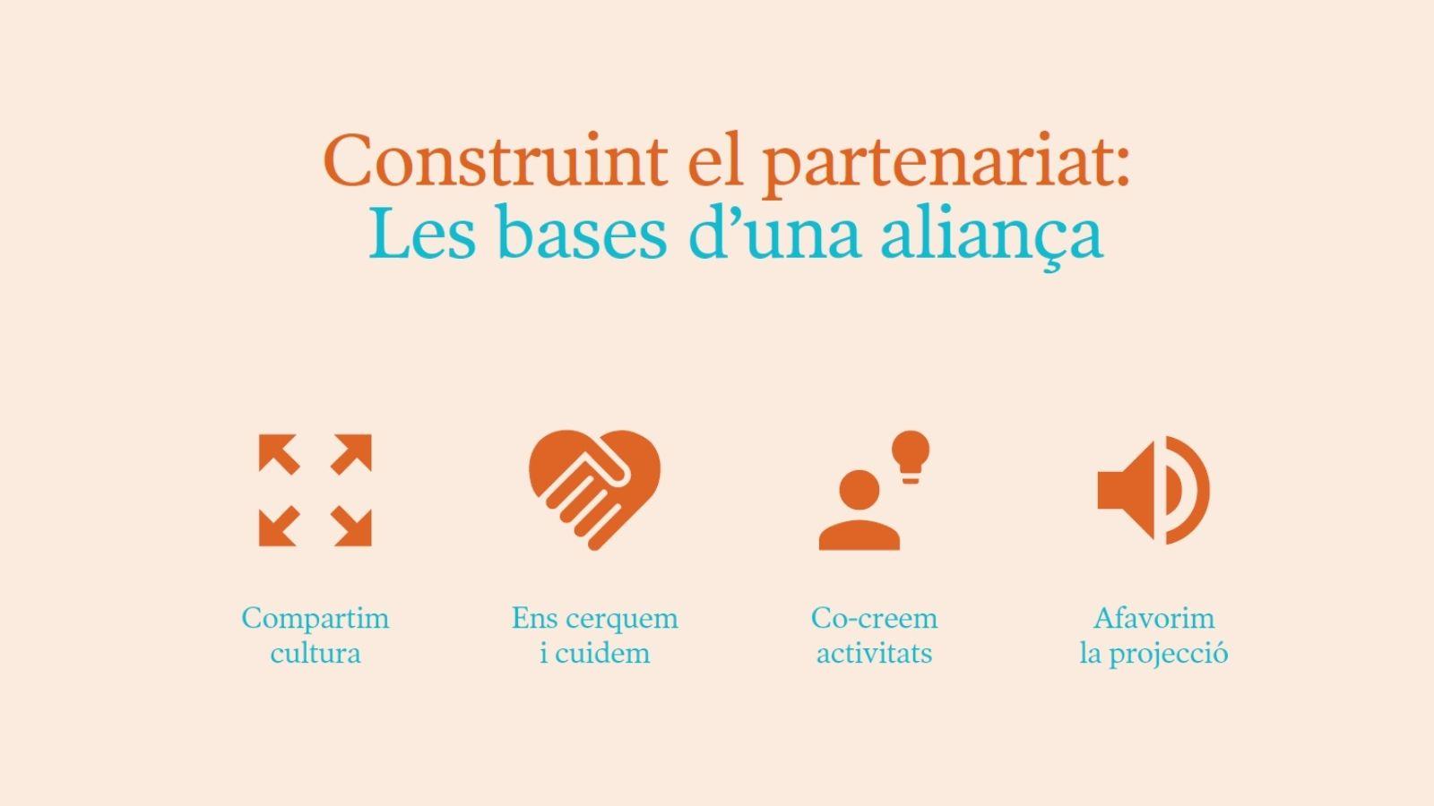 ldb-infografia-partenariat.jpg