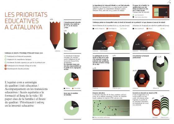 anuari-2011_-les-prioritats-educatives-a-catalunya.jpg