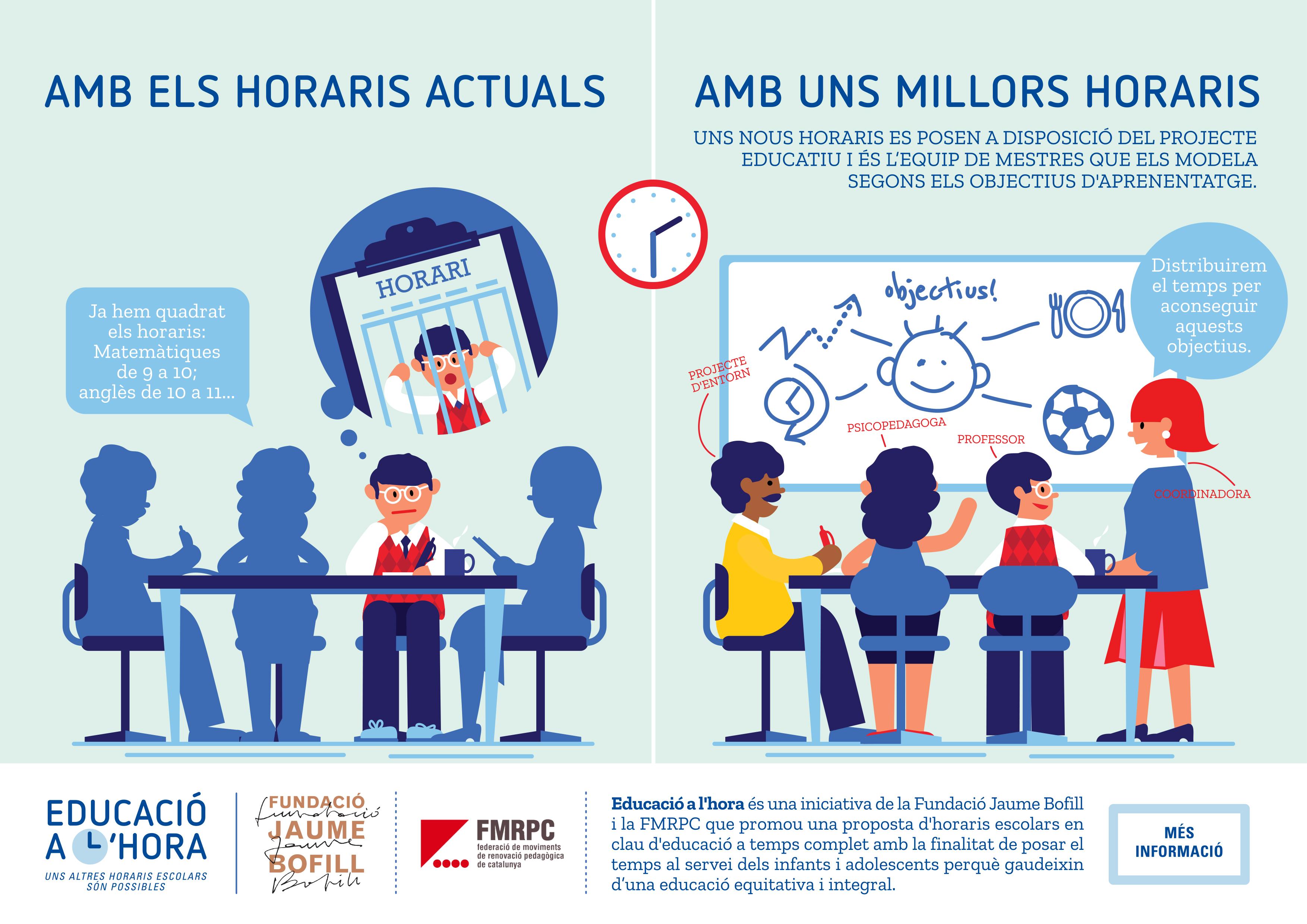 7educacioalhora_projecte_educatiu_030719_0.jpg