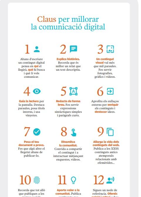 Claus per millorar la comunicació digital
