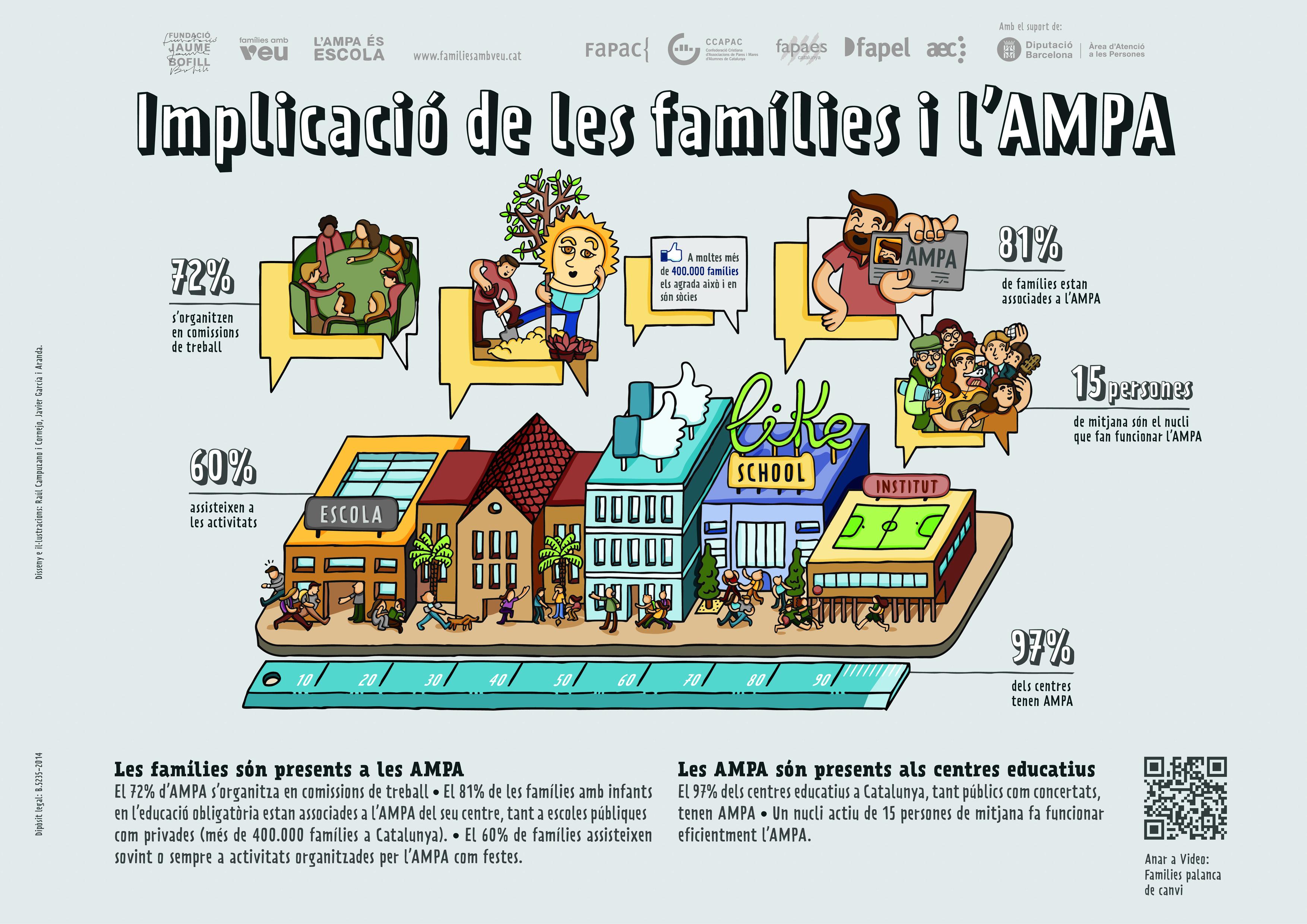 fav_implicacio-de-les-families-a-l-ampa.jpg