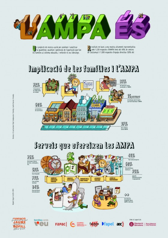 fav_-l-ampa-es-escola-poster-1.jpg