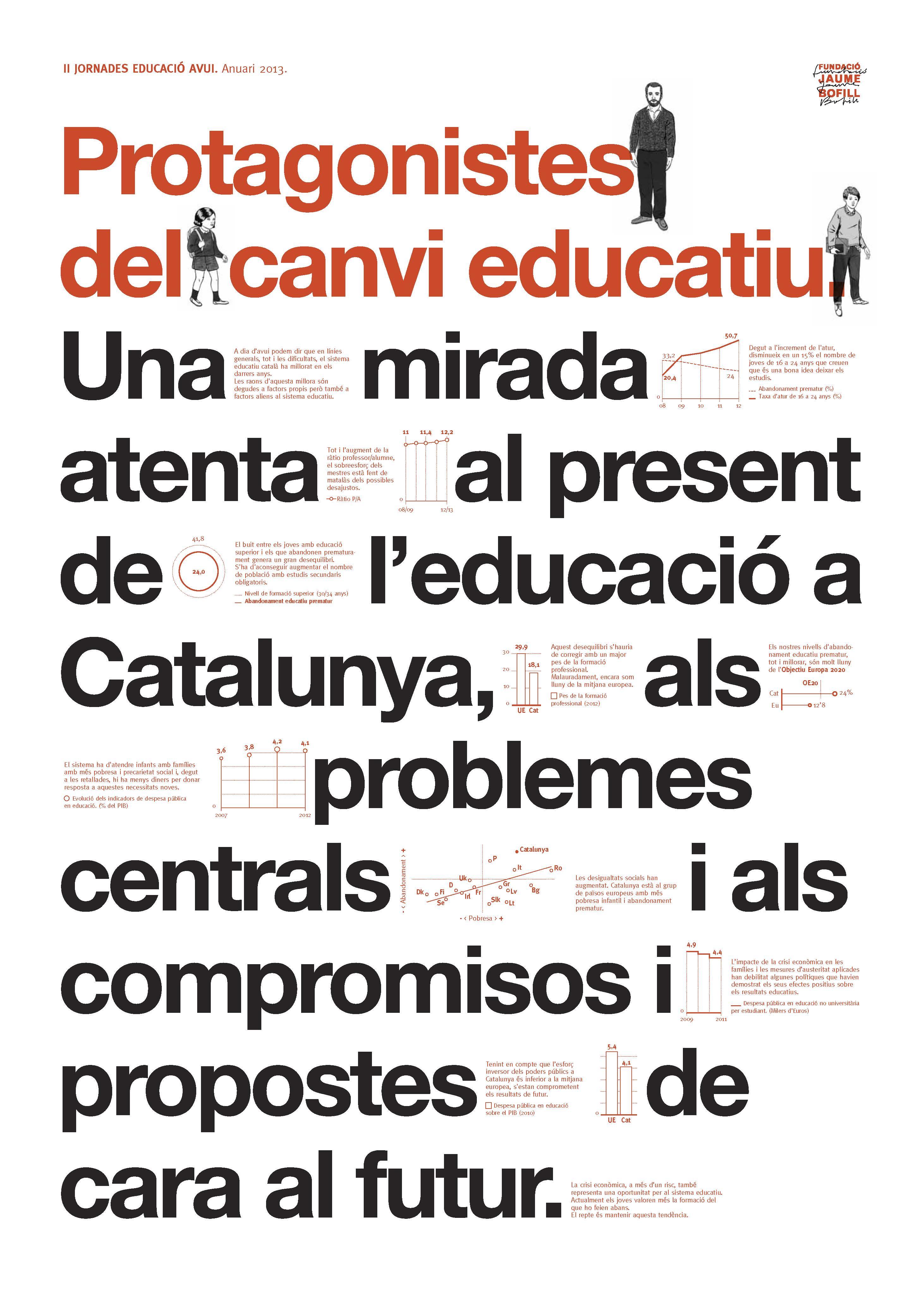 anuari-2013_-ii-jornades-educacio-avui_0.jpg