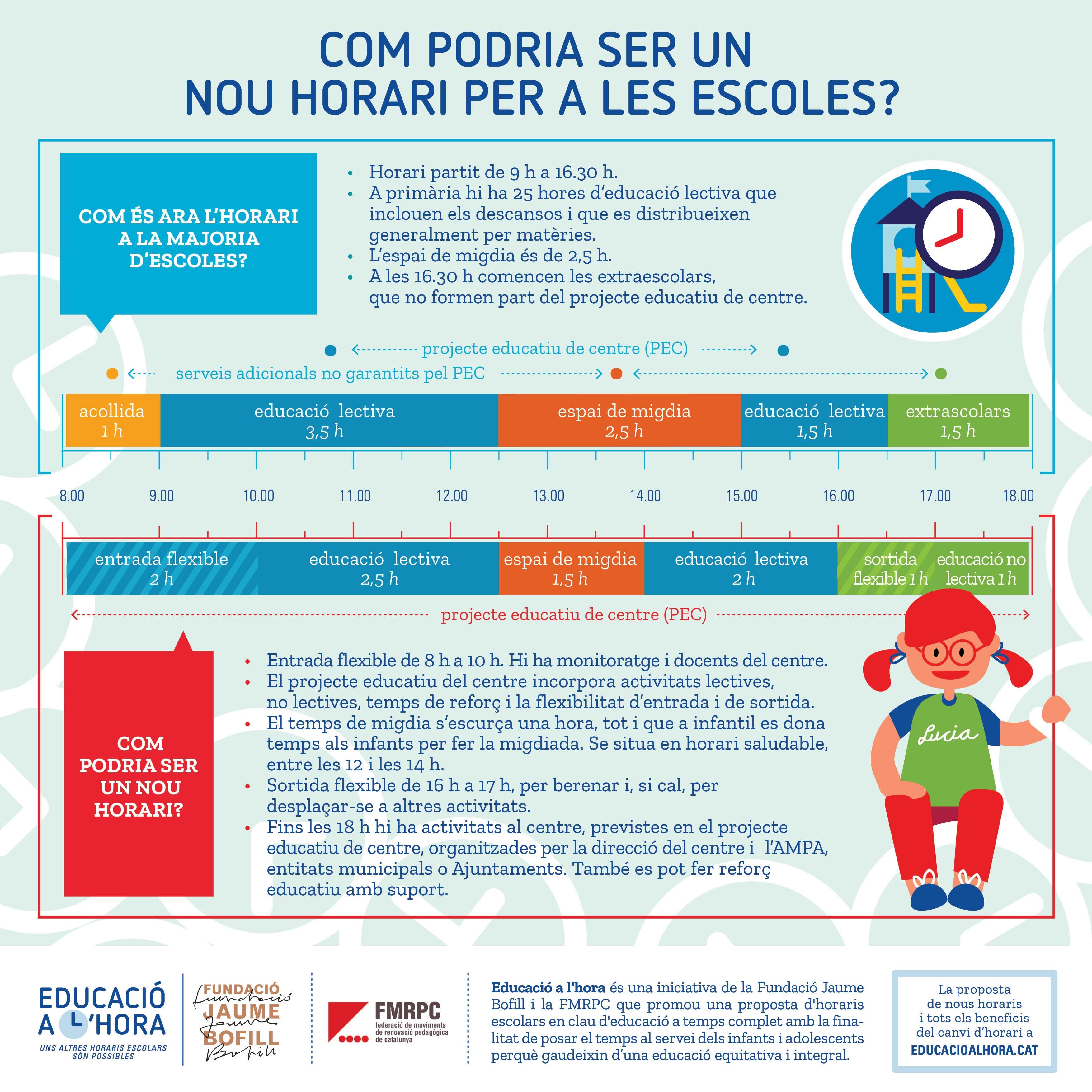 nou-horari-escoles091019_0.jpg