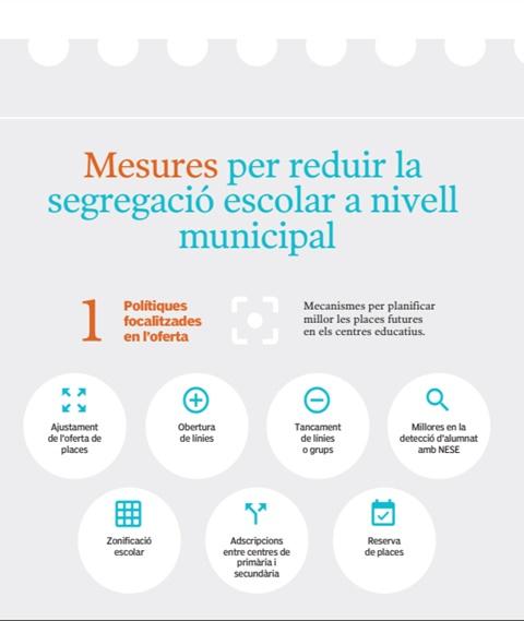 Mesures per reduir la segregació escolar a nivell municipal