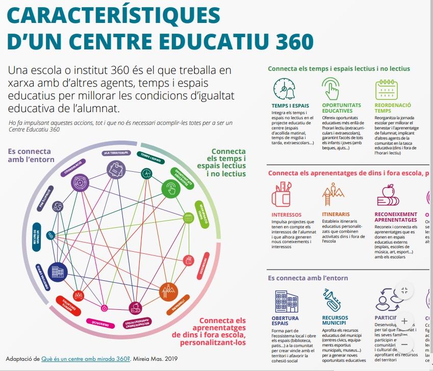 infografia360_3.jpg
